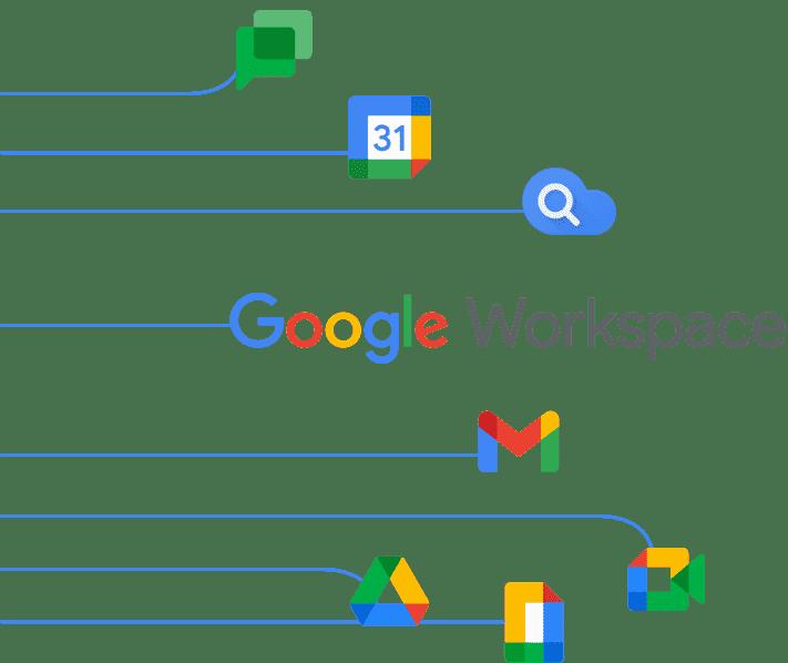 pluto7 workspace
