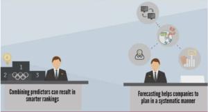 PredictionVsForecastingworking2